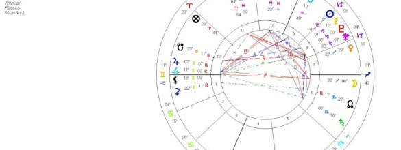 Another Shift – Uranus Moved Into Aries