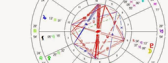 Saturn and Mars in Retrograde and the Grand Cross of April